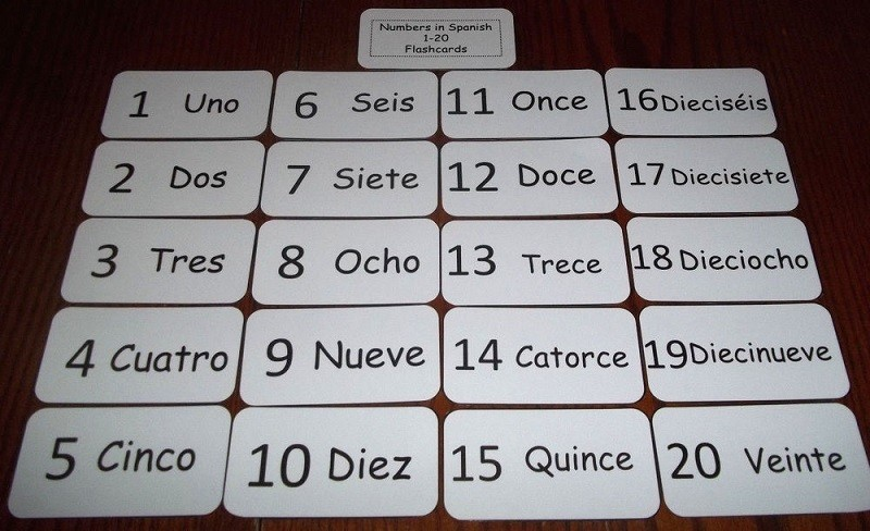 Ditch Your Highlighter & Use Flashcards To Learn Spanish