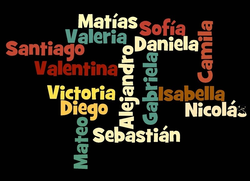 The History Behind The Most Popular Spanish Names